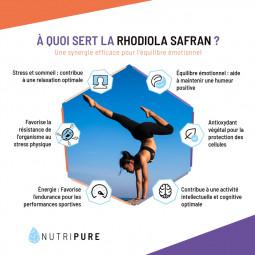 à quoi sert la rhodiola rosea + safran